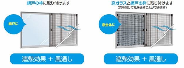 遮熱クールネットサーモグラフィー 比較
