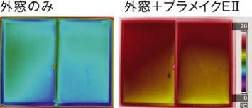室内側窓表面温度の比較